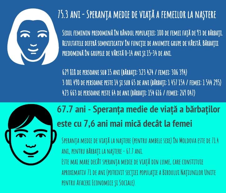 viziune în viața unei femei
