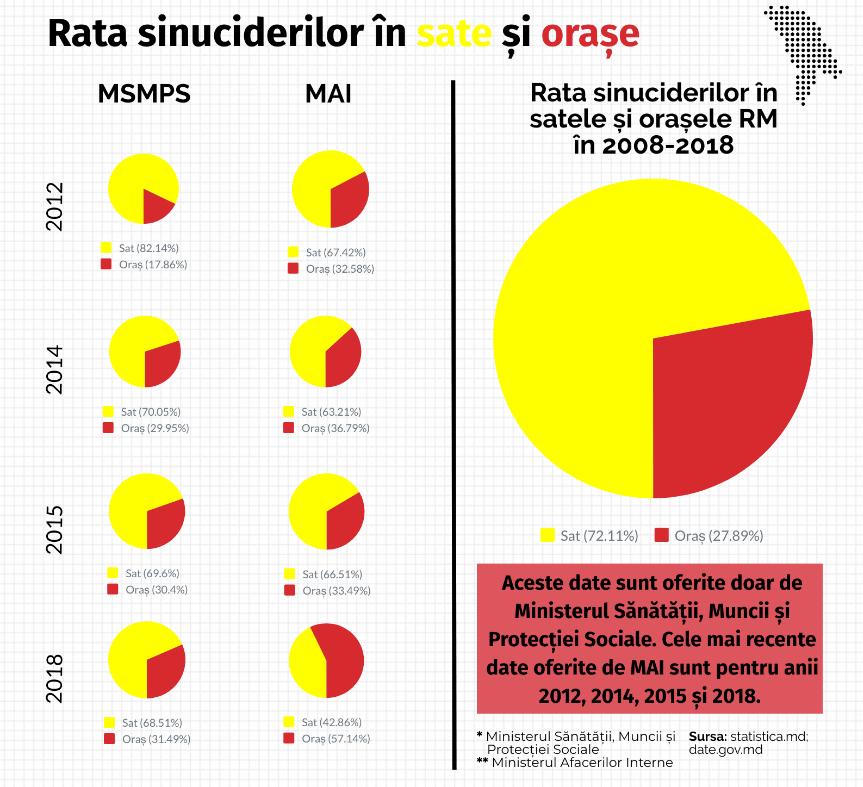 infografic 3